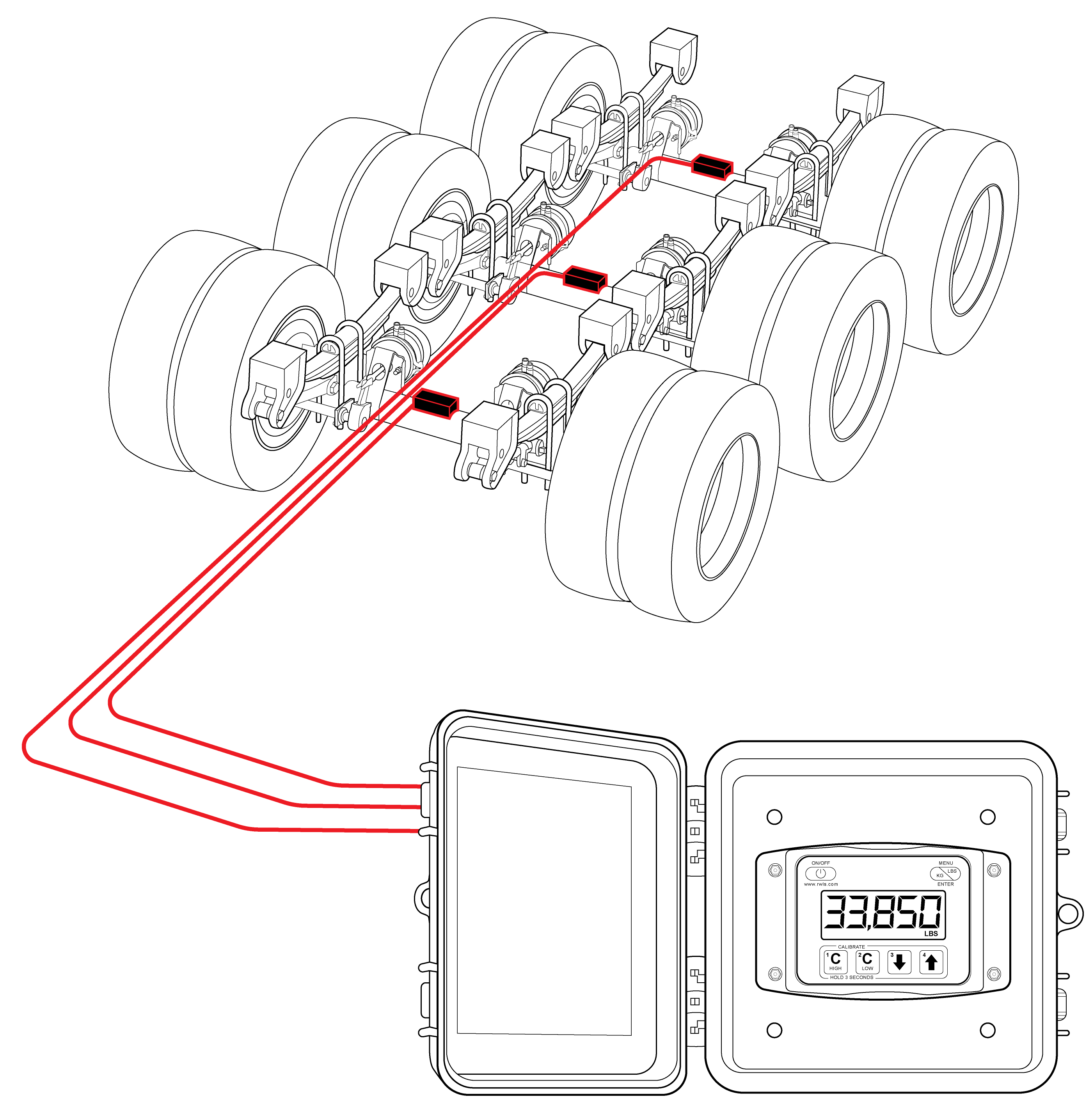 Right Weigh Simple Reliable Affordable Identify Diagram Trailer Wiring Ke Control Towing Trailers The Spring Suspension Load Sensor For Our Exterior Digital Scale Is Designed To Measure On Ground Weight Of